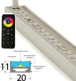RGB светодиодная лента в алюминиевом профиле для бани